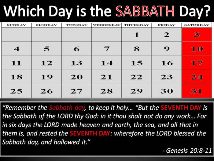 Which day is the Sabbath day?