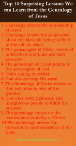 Top 10 Surprising Lessons We can Learn from the Genealogy of Jesus (Summary)