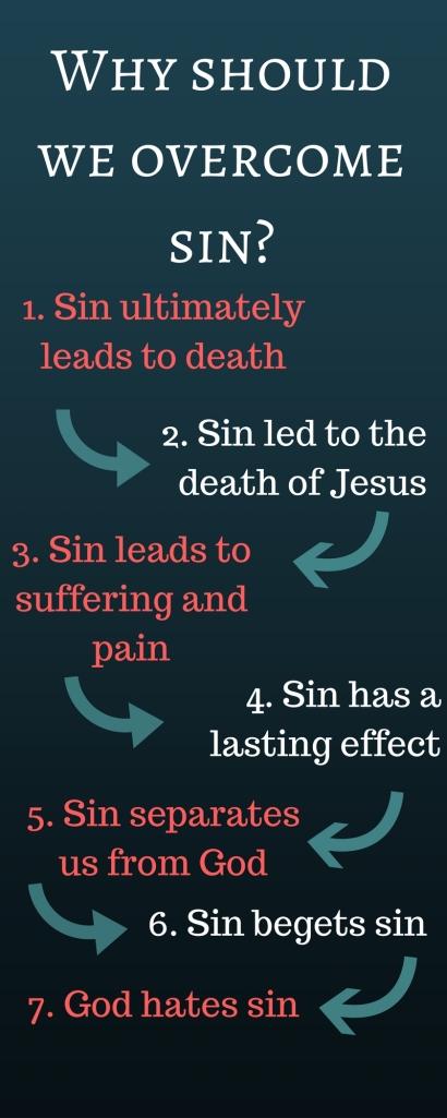 7 Reason to overcome sin (infographics)