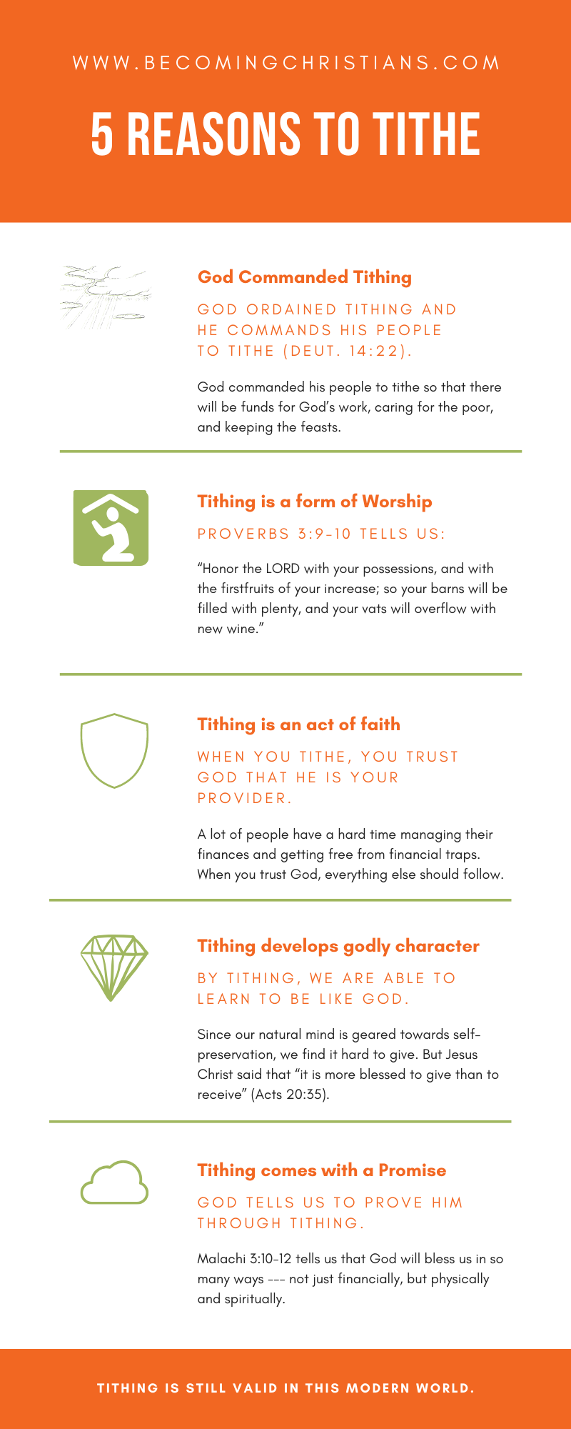 5 reasons to tithe infographics