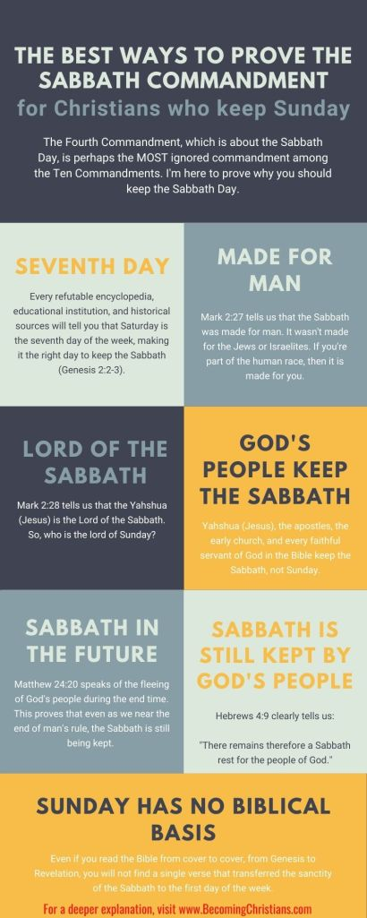 7 ways to prove the Sabbath Day Command [infographics]