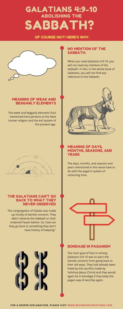 Does Galatians 4:9-10 prove that Sabbath is bondage? [infographics]